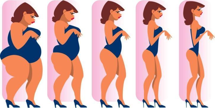 bere molta acqua aiuta a perdere peso